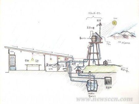 Lemm hut sketch|スケッチ 中村好文