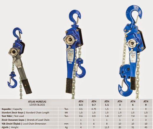Atlas hubzuglar profesyonel yatay yük çektirmelerdir. Cırcır kollu, standart ve yük emniyetli hubzuglardır.