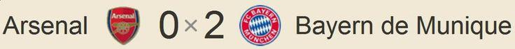 Blog Esportivo do Suiço: Liga dos Campeões - Oitavas de Final