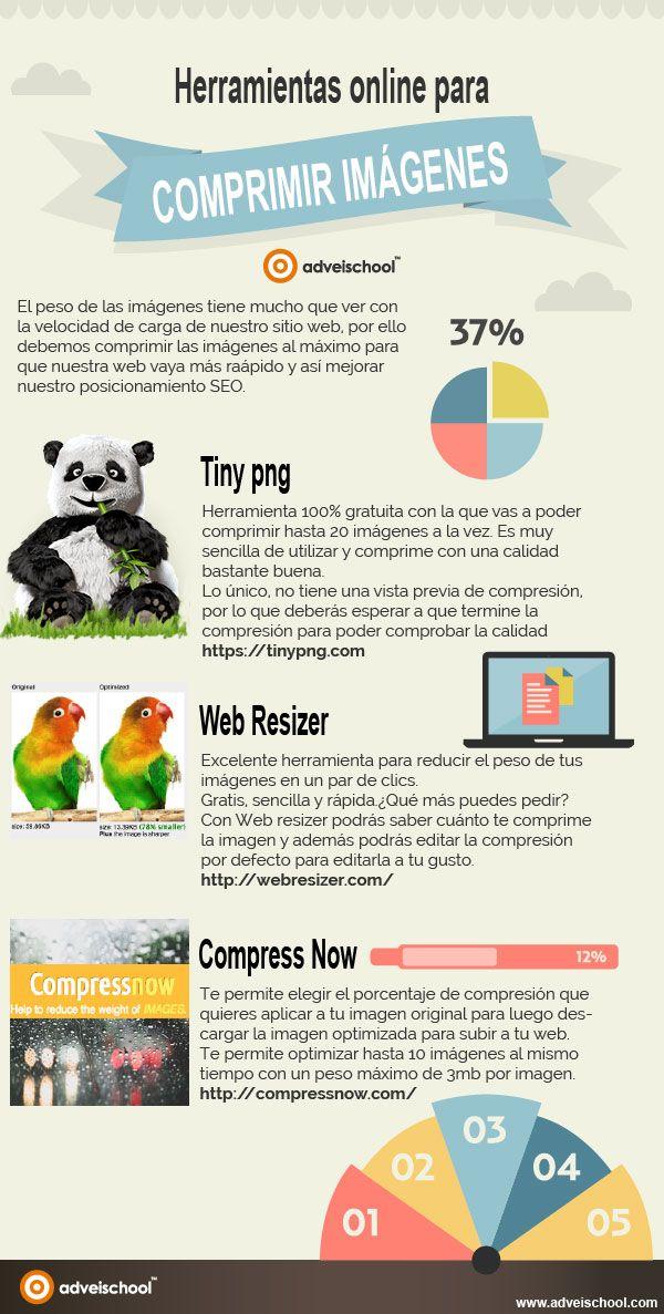 Hola: Una infografía con3 herramientas online para comprimir imágenes. Vía Un saludo