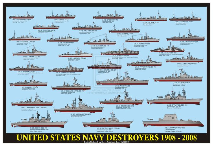 US Navy Destroyers by sfreeman421.deviantart.com on @deviantART