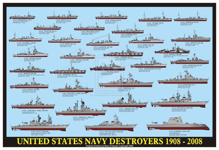 US Navy Destroyers by sfreeman421.deviantart.com on @deviantART