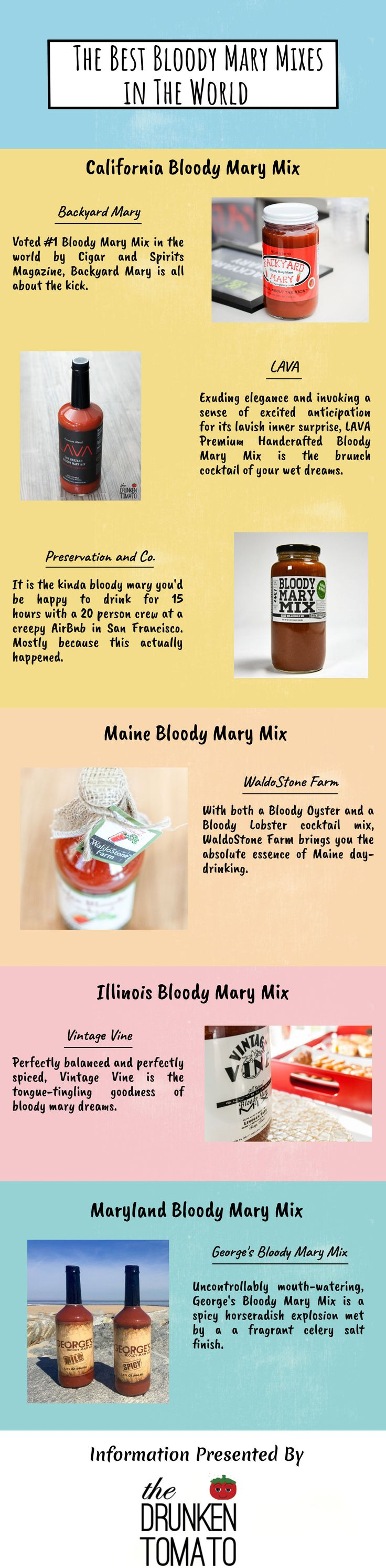 The Best #Bloodymary Mixes in The World