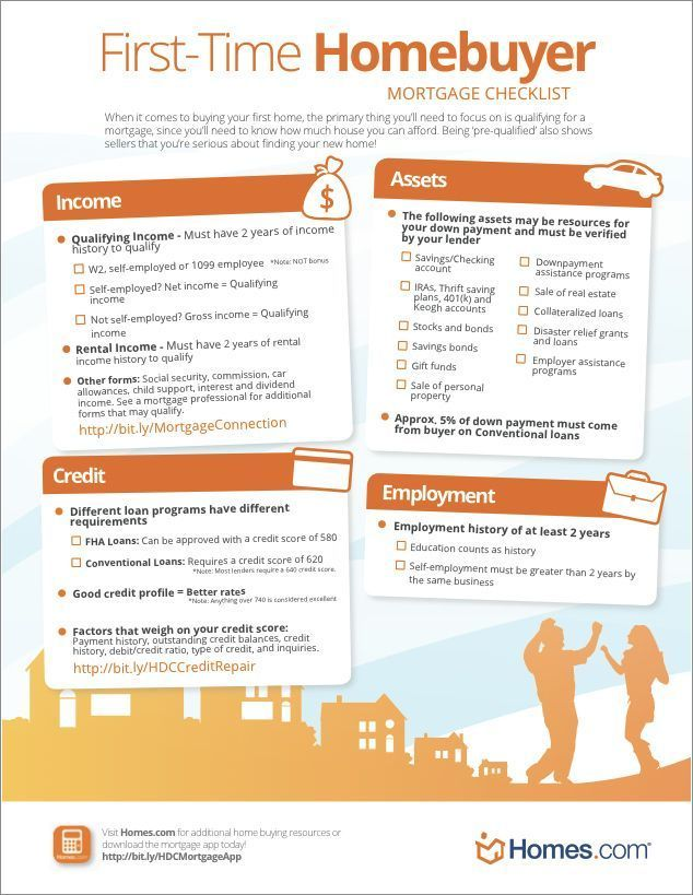 #homebuyers #checklist #mortgage #first #time #forMo