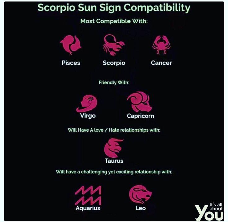 Pin by olania sechele on Scorpio | Taurus compatibility ...