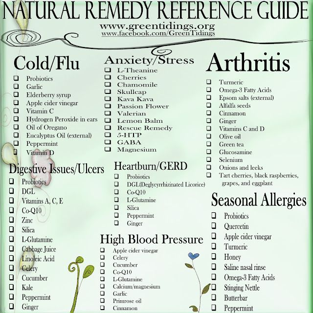 Natural remedies reference guide from http://fitzgeraldsfamilyfarm.blogspot.com/2012/07/natural-remedy-reference-guide.html