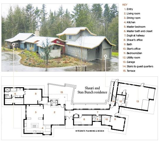 65 best images about small tiny shotgun house on pinterest for Dog trot house plans southern living