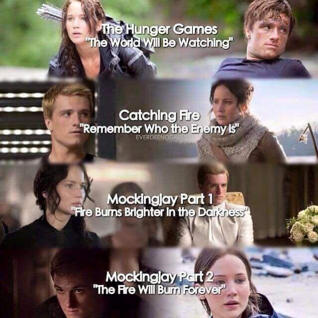 The Hunger Games Igrzyska Śmierci Mockingjay Kosogłos Catching Fire W Pierścieniu Ognia Katniss Peeta Peetniss