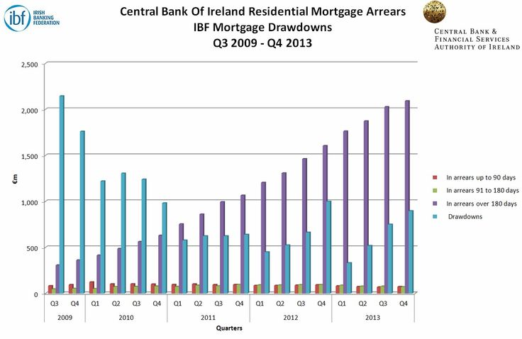 Court Repossessions Stopped, Mortgage bank loans in ...