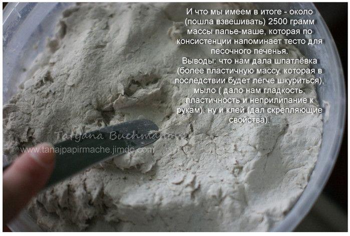 Рецепт пластичной массы папье-маше от Татьяны Бушмановой. Обсуждение на LiveInternet - Российский Сервис Онлайн-Дневников