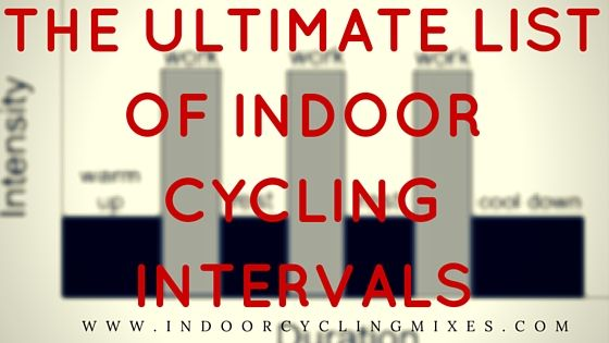 The Ultimate List Of Interval Workouts and HITT Drills for Indoor Cycling and Spin Class