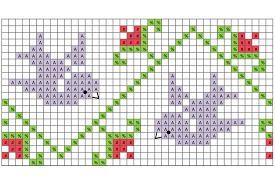Pildiotsingu cross stitch tools tulemus