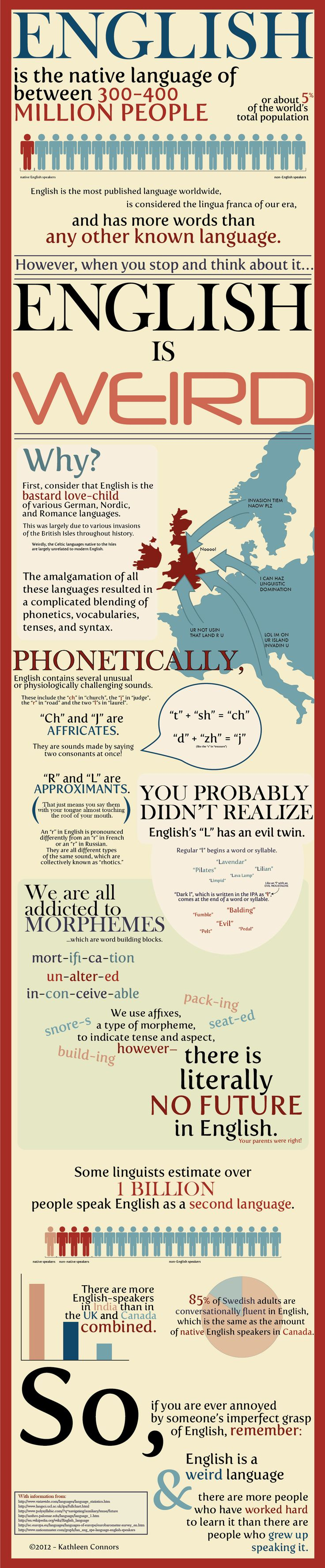 "Infographic | Eccentricities of the English language & English as a second language ""if you are ever annoyed by someone's imperfect grasp of English, remember: English is a weird language & there are more people who have worked hard to learn it than there are people who grew up speaking it"""