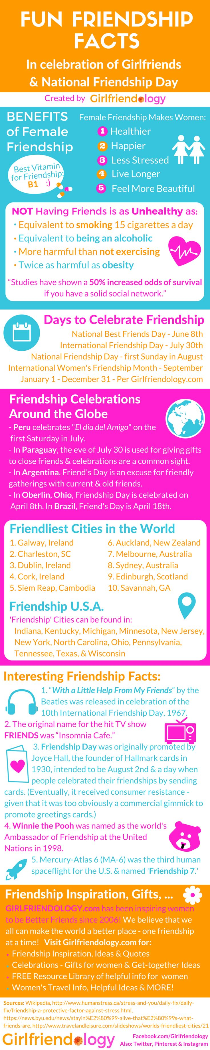 National Friendship Day Infographic, Best Friends Day - June 8th, Friendship Month