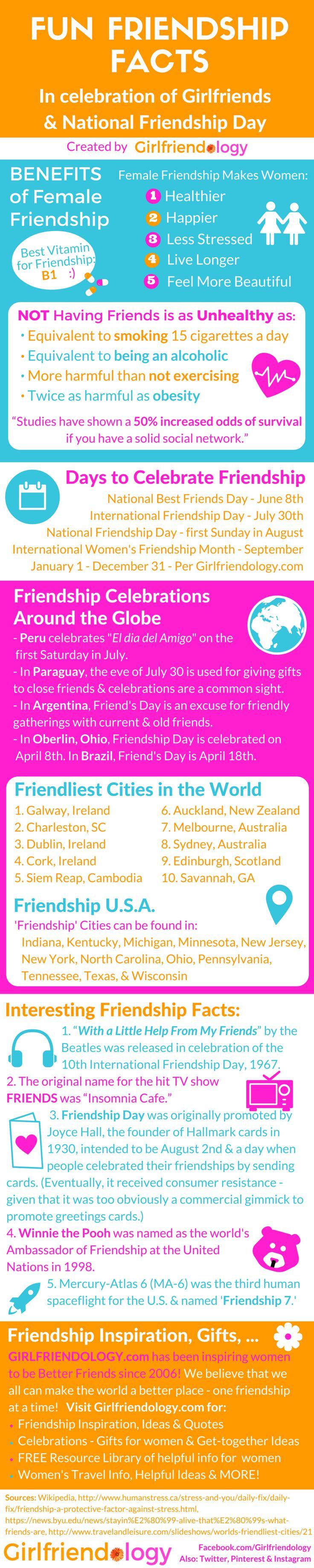 National Friendship Day Infographic, Best Friends Day, Friendship Month