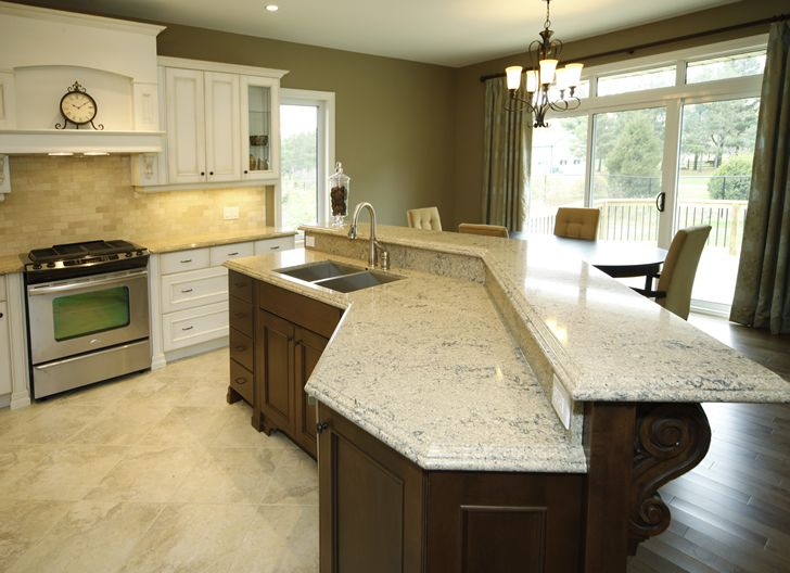 Kitchen Countertop Flat Or Backed