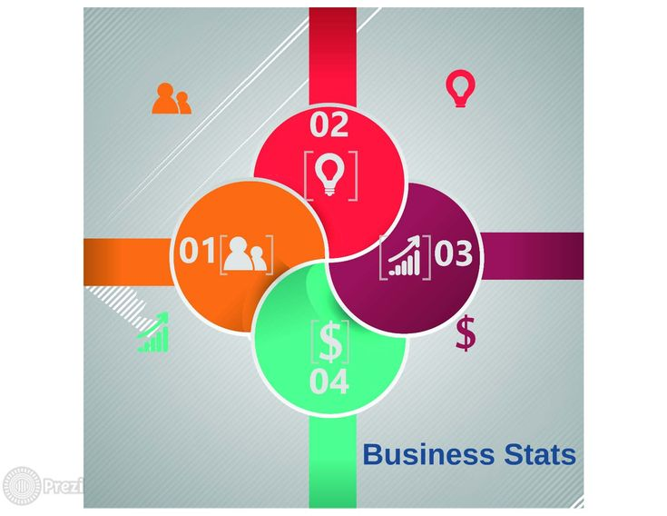 Best Business Prezi Templates Images On