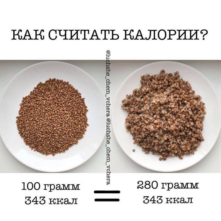 Сбросить Вес Считая Калории. Калькулятор калорий для похудения