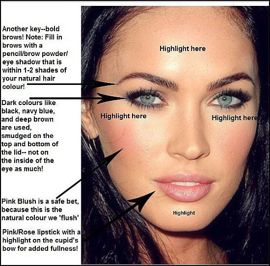 makeup tutorials eyebrow | The Look: Megan Fox