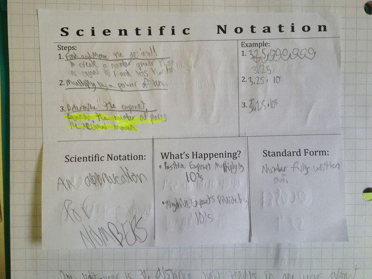 Scientific Notation Notebook Foldable ispeakmath.wordpress.com