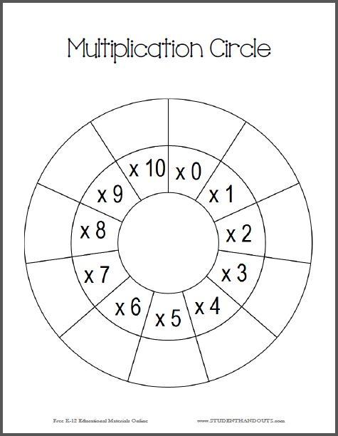 Multiplication Circle Worksheets