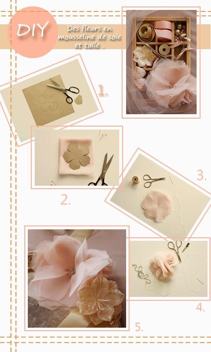 Un DIY--fleurs en mousseline de soie et tulle