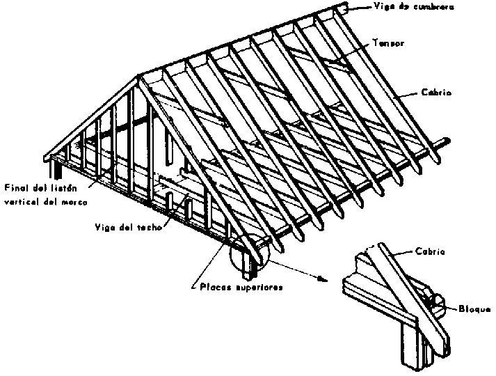 570lxt Wiring Diagram