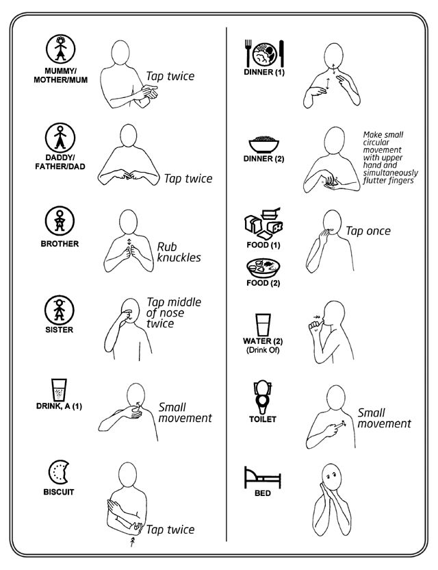 Some core vocabulary Makaton signs
