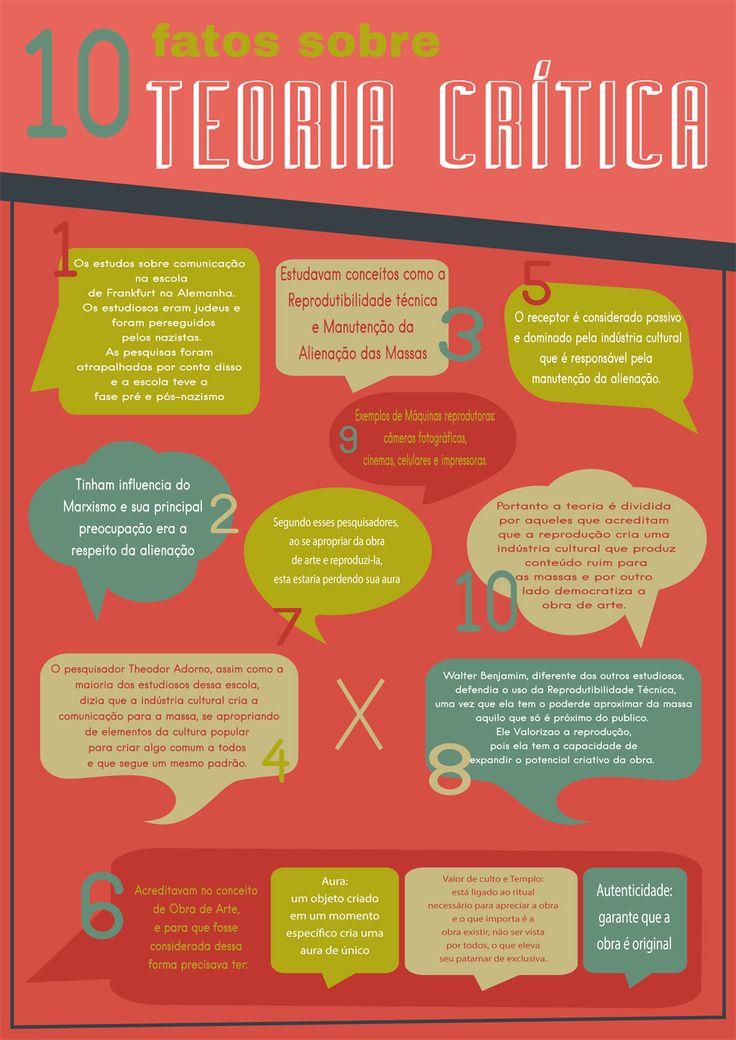 10 Fatos sobre Teoria Crítica