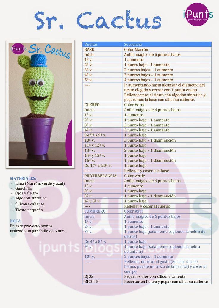1225 mejores imágenes de **amigurumi schematy en Pinterest   Muñecos ...