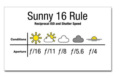 With all the sophistication of modern metering system, it seems like the good ol' Sunny 16 Rule can be dismissed as one of the old relics of the film era. But it is still a valid and useful rule nonetheless, and one that can teach growing photographers about the principles of metering. So if you haven't heard about the Sunny 16 Rule or just need to brush up on it again, here's a quick primer on this classic metering rule.