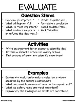 21 best images about Blooms Taxonomy on Pinterest | Teaching ...