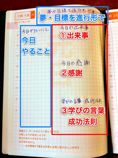 Hobonichi template