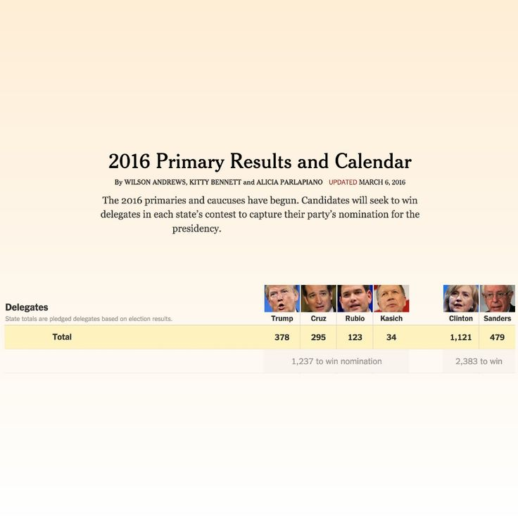 2016 Primary Results and Calendar ➤ http://www.nytimes.com/interactive/2016/us/elections/primary-calendar-and-results.html ②⓪①⑥ ⓪③ ⓪⑥