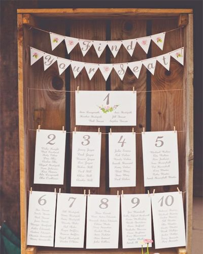 How Long To Plan A Wedding