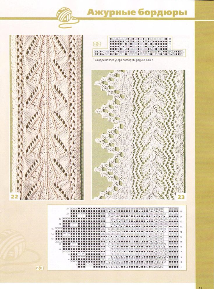 Knitting Edges And Borders : Sabrsp g lace knitted edges borders
