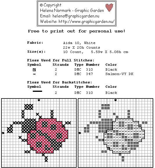 71 Best Images About Cross Stitch Ladybug On Pinterest