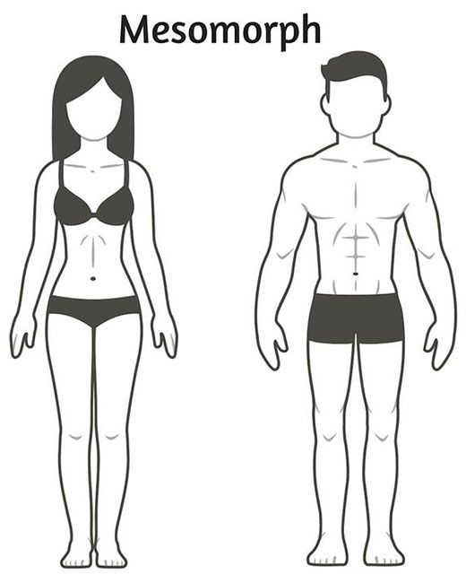 body type quiz to lose weight