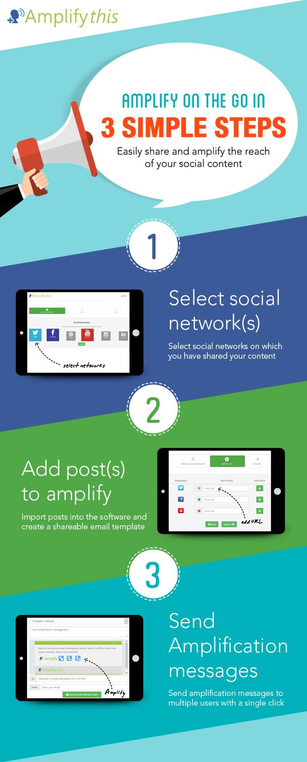 Checkout an info-graphic showing 3 easy steps to get started with Amplify-this. For more details, visit: http://bit.ly/2kZqgdl #SocialMediaMarketing