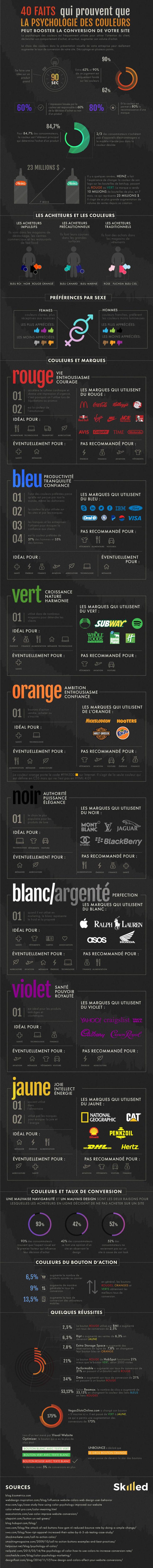 Voici unebien belle et intéressante infographie que nous avons dernièrement reçu. On connaittous l'importance des couleurs dans la représentation graphique…