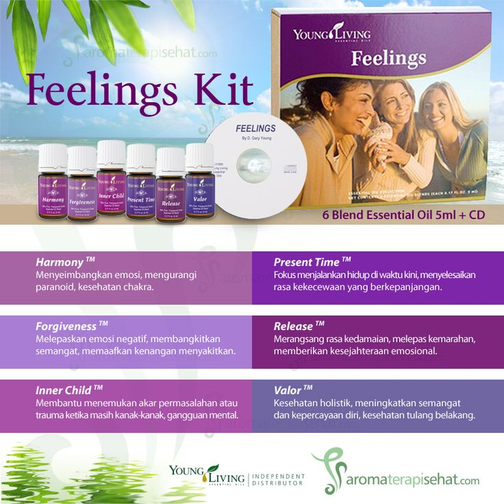 Feelings Kit Essential Oil Collection
