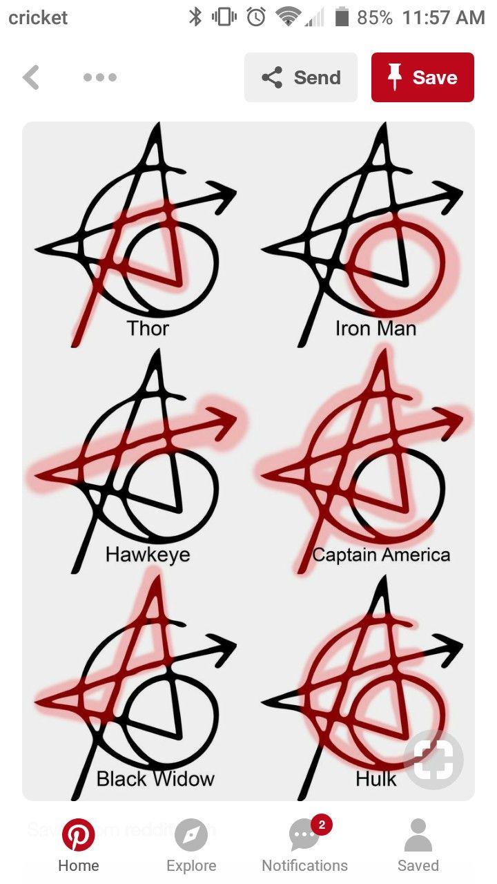 Pin by Vianey Escobedo on Body Art Avengers tattoo