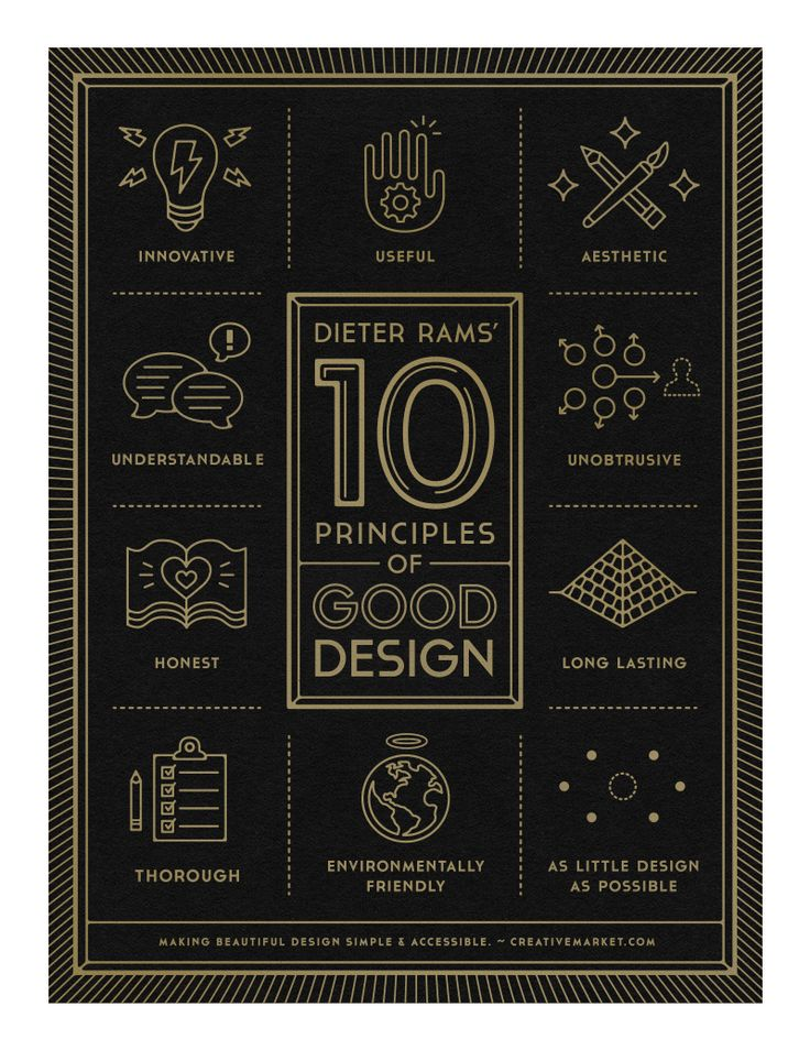 ten principles of good design / dieter rams