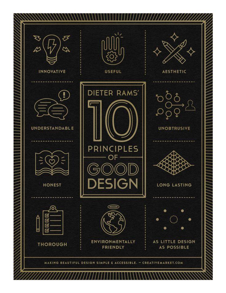 Dieter Rams' 10 Principles of Good Design
