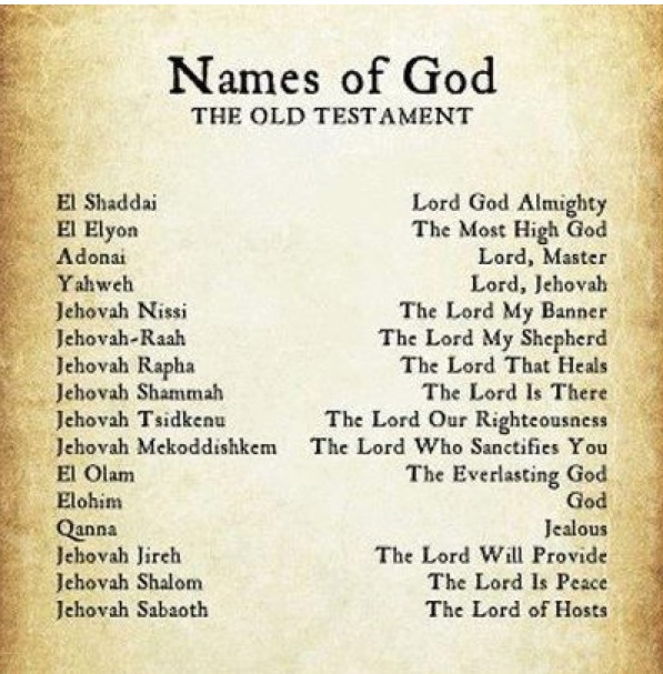 Names of God   Names of god, Bible scriptures, Word of god