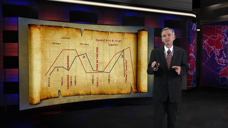 Is ISIS in Bible prophecy? Tim Roosenberg gives a brief review of the Bible prophecies of Daniel Chapter 11, the King of the North, King of the South and the...