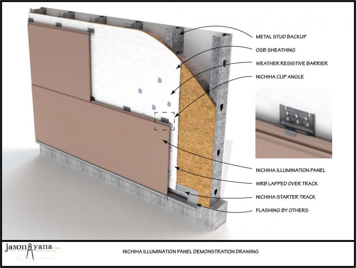 Fiber Cement Siding Clips : Best images about th rainscrn on pinterest