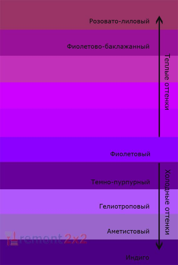 Теплые и холодные оттенки фиолетового цвета