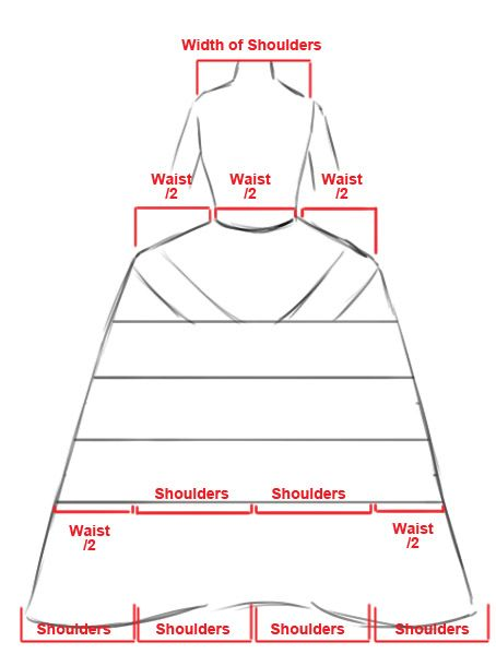 American Duchess: How wide should your panniers be?  These are the golden pannier measurements- they can always be bigger, but should never be smaller than 3x your waist /2.