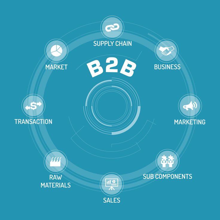 B2B Marketing strategy is one of the main prospects for success in today's highly crowded global marketplace.